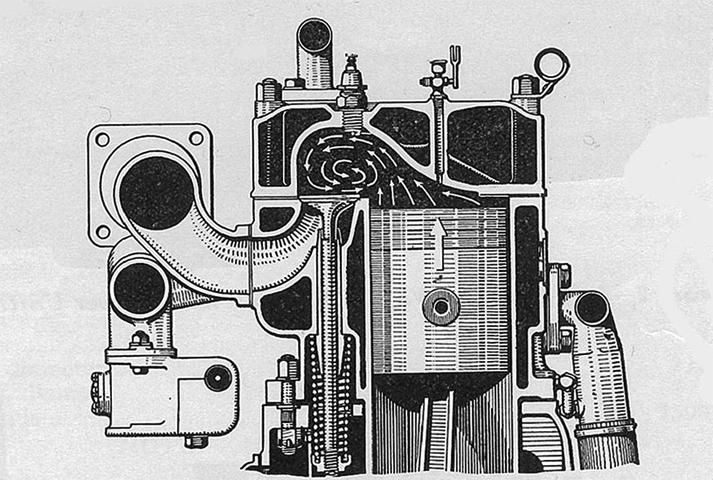 Нижнеклапанный двигатель