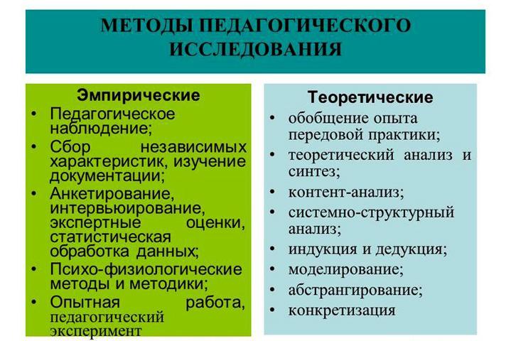 Методы теоретического исследования