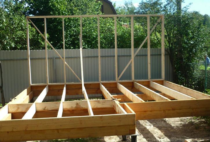 Строительство каркасной бани