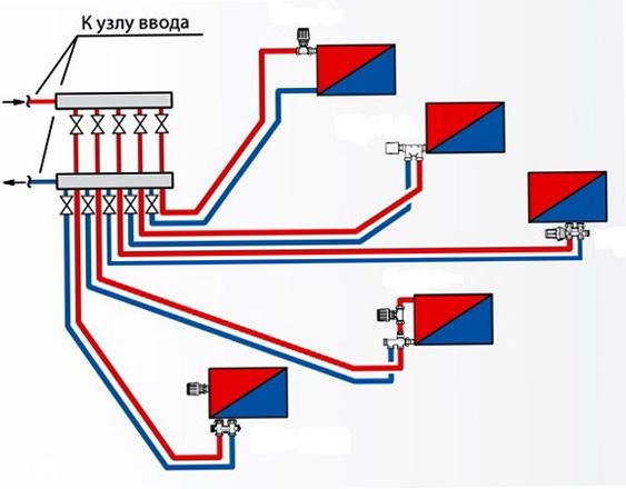 Пример лучевой системы