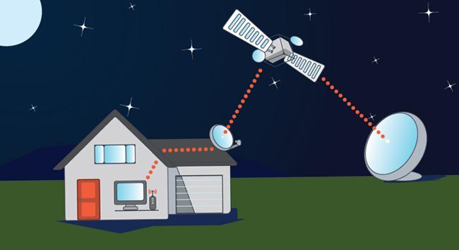 Схема работы спутникового интернета