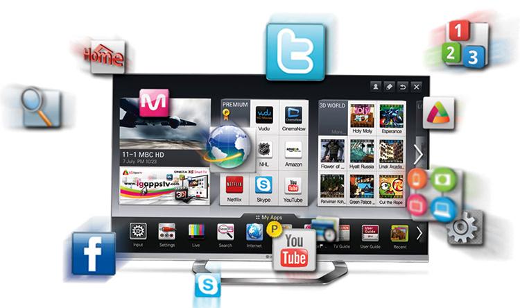 Современное Smart TV