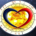 Стоит ли верить и доверять гороскопам на совместимость