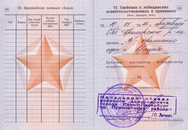 Военный билет с категорией В