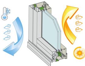 Энергосберегающие стекла для окон: плюсы и минусы