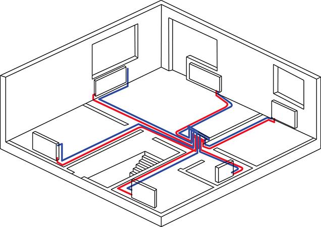 Горизонтальная разводка отопления