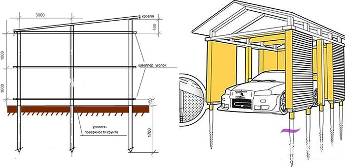 Схема гаража на винтовых сваях