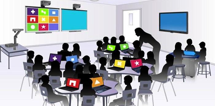 Во время интерактивного обучения