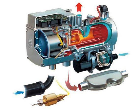 Как работает предпусковой подогреватель двигателя