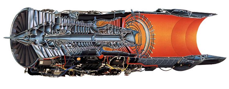 Турбореактивный двигатель в разрезе